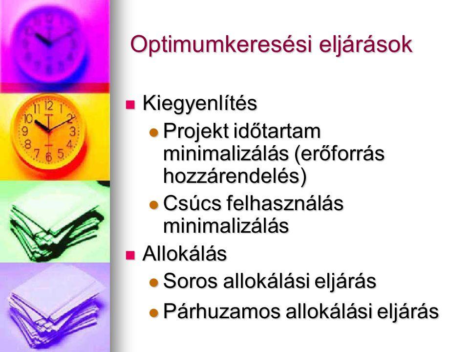Optimumkeresési eljárások Kiegyenlítés Kiegyenlítés Projekt időtartam minimalizálás (erőforrás hozzárendelés) Projekt időtartam minimalizálás (erőforr
