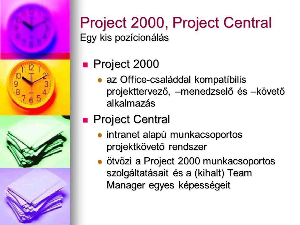 Project 2000, Project Central Egy kis pozícionálás Project 2000 Project 2000 az Office-családdal kompatíbilis projekttervező, –menedzselő és –követő a