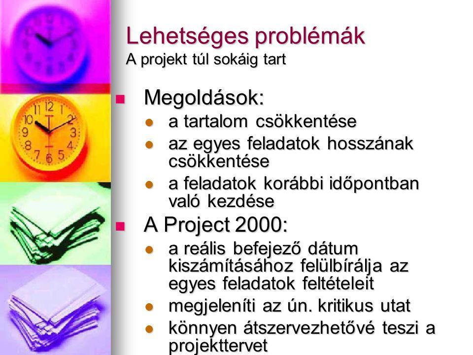 Lehetséges problémák A projekt túl sokáig tart Megoldások: Megoldások: a tartalom csökkentése a tartalom csökkentése az egyes feladatok hosszának csök