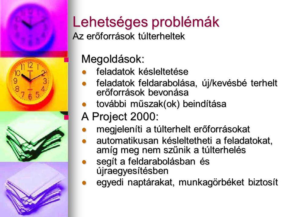 Lehetséges problémák Az erőforrások túlterheltek Megoldások: Megoldások: feladatok késleltetése feladatok késleltetése feladatok feldarabolása, új/kev