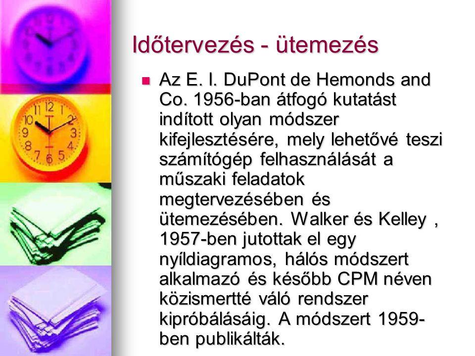 Időtervezés - ütemezés Az E. I. DuPont de Hemonds and Co. 1956-ban átfogó kutatást indított olyan módszer kifejlesztésére, mely lehetővé teszi számító