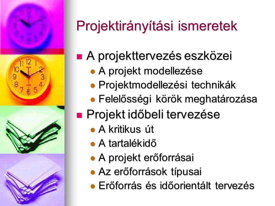 Projektirányítási ismeretek A projekt költségei A projekt költségei A projekt követése A projekt követése A projektmenedzsment támogató eszközök A projektmenedzsment támogató eszközök A projektek dokumentálása A projektek dokumentálása Összefoglaló áttekintés Összefoglaló áttekintés