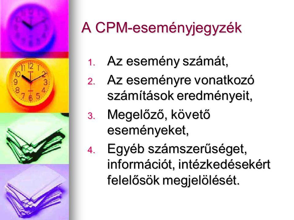 A CPM-eseményjegyzék 1. Az esemény számát, 2. Az eseményre vonatkozó számítások eredményeit, 3. Megelőző, követő eseményeket, 4. Egyéb számszerűséget,