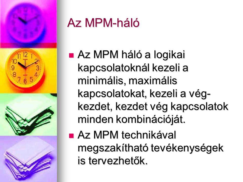 Az MPM-háló Az MPM háló a logikai kapcsolatoknál kezeli a minimális, maximális kapcsolatokat, kezeli a vég- kezdet, kezdet vég kapcsolatok minden komb