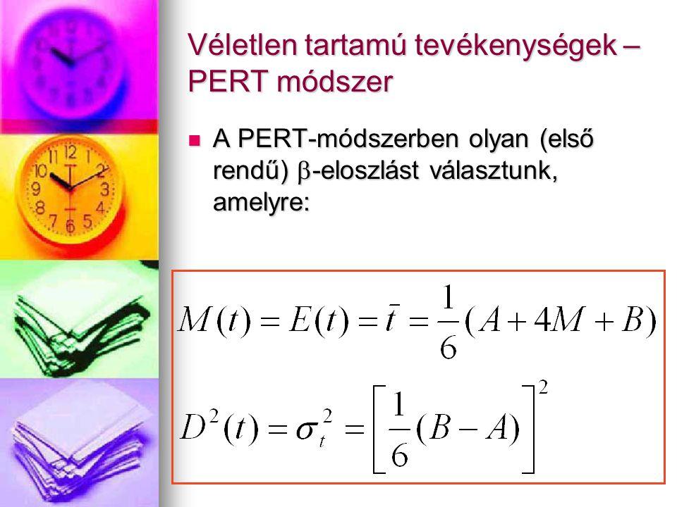 Véletlen tartamú tevékenységek – PERT módszer A PERT-módszerben olyan (első rendű)  -eloszlást választunk, amelyre: A PERT-módszerben olyan (első ren