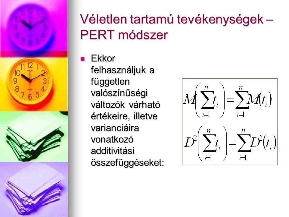 Véletlen tartamú tevékenységek – PERT módszer Ekkor felhasználjuk a független valószínűségi változók várható értékeire, illetve varianciáira vonatkozó