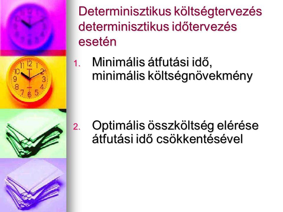 Determinisztikus költségtervezés determinisztikus időtervezés esetén 1. Minimális átfutási idő, minimális költségnövekmény 2. Optimális összköltség el