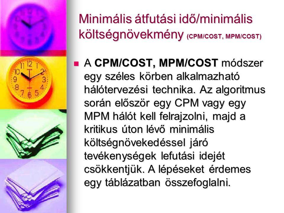 Minimális átfutási idő/minimális költségnövekmény (CPM/COST, MPM/COST) A CPM/COST, MPM/COST módszer egy széles körben alkalmazható hálótervezési techn