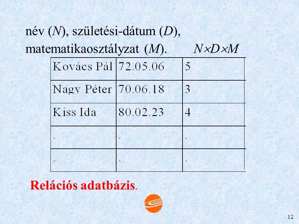11 RELÁCIÓK DEFINÍCIÓ. Az A 1, A 2,...,A n halmazok A 1  A 2 ...  A n direkt szorzatának egy részhalmazát n-változós relációnak nevezzük és R-rel j