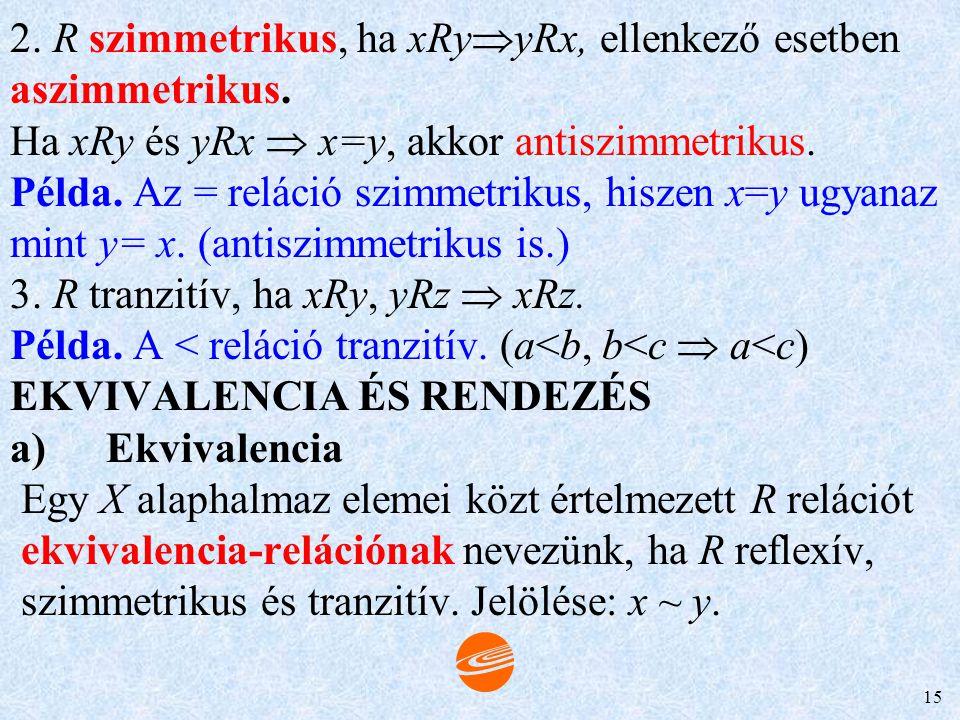 14 Reláció inverze: xRy inverze yR'x. PÉLDÁK inverz relációra: 1. Ha az R a