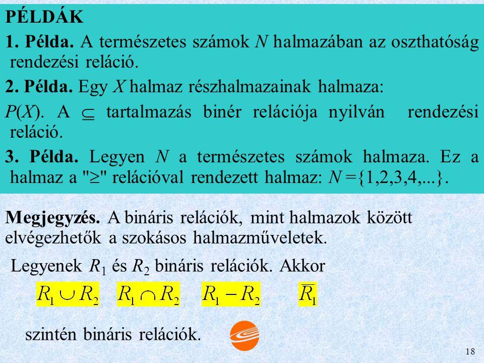 17 Egy X alaphalmaz elemei közt értelmezett R relációt akkor mondunk parciális (vagy részben) rendezési relációnak, ha R reflexív, antiszimmetrikus és