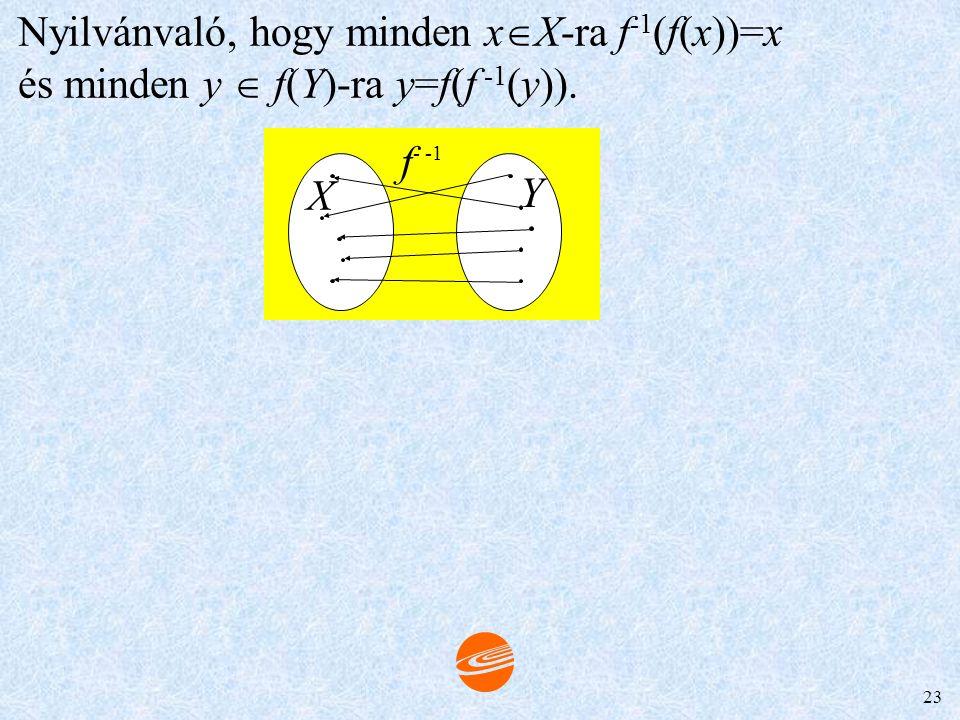 22 DEFINÍCIÓ. Ha f injektív leképezés, akkor az f(X) képhalmaz minden y eleméhez egyértelműen hozzá tudjuk rendelni az y egyetlen ősképét, vagyis az e