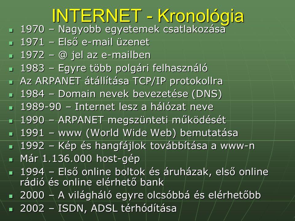 INTERNET - Kronológia 1970 – Nagyobb egyetemek csatlakozása 1970 – Nagyobb egyetemek csatlakozása 1971 – Első e-mail üzenet 1971 – Első e-mail üzenet