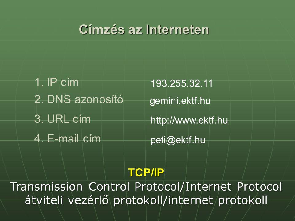 Címzés az Interneten 1. IP cím 2. DNS azonosító 3. URL cím 4. E-mail cím 193.255.32.11 gemini.ektf.hu http://www.ektf.hu peti@ektf.hu TCP/IP Transmiss