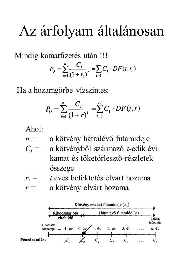 Az árfolyam általánosan Ha a hozamgörbe vízszintes: Ahol: n =a kötvény hátralévő futamideje C t =a kötvényből származó t-edik évi kamat és tőketörlesz