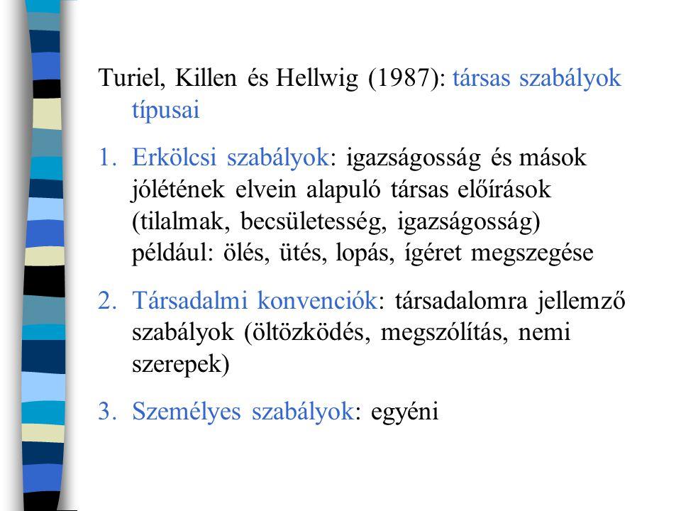 Turiel, Killen és Hellwig (1987): társas szabályok típusai 1.Erkölcsi szabályok: igazságosság és mások jólétének elvein alapuló társas előírások (tilalmak, becsületesség, igazságosság) például: ölés, ütés, lopás, ígéret megszegése 2.Társadalmi konvenciók: társadalomra jellemző szabályok (öltözködés, megszólítás, nemi szerepek) 3.Személyes szabályok: egyéni