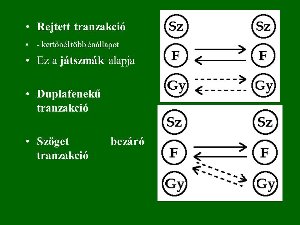 Rejtett tranzakció - kettőnél több énállapot Ez a játszmák alapja Duplafenekű tranzakció Szöget bezáró tranzakció