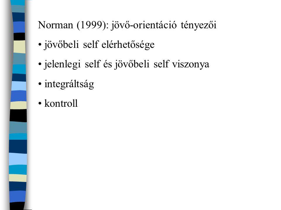 Norman (1999): jövő-orientáció tényezői jövőbeli self elérhetősége jelenlegi self és jövőbeli self viszonya integráltság kontroll