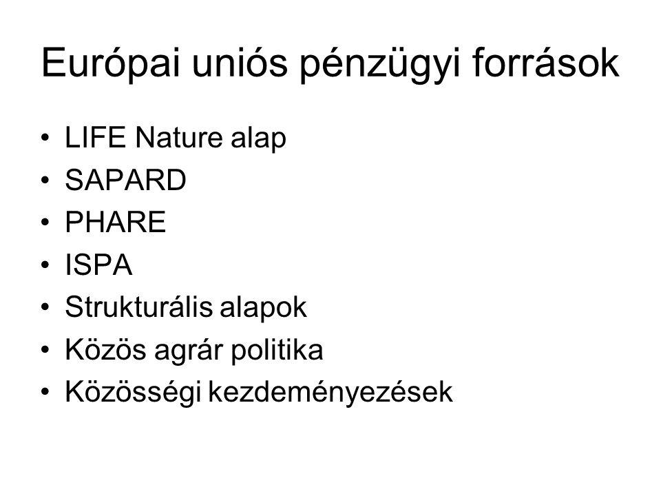 Európai uniós pénzügyi források LIFE Nature alap SAPARD PHARE ISPA Strukturális alapok Közös agrár politika Közösségi kezdeményezések