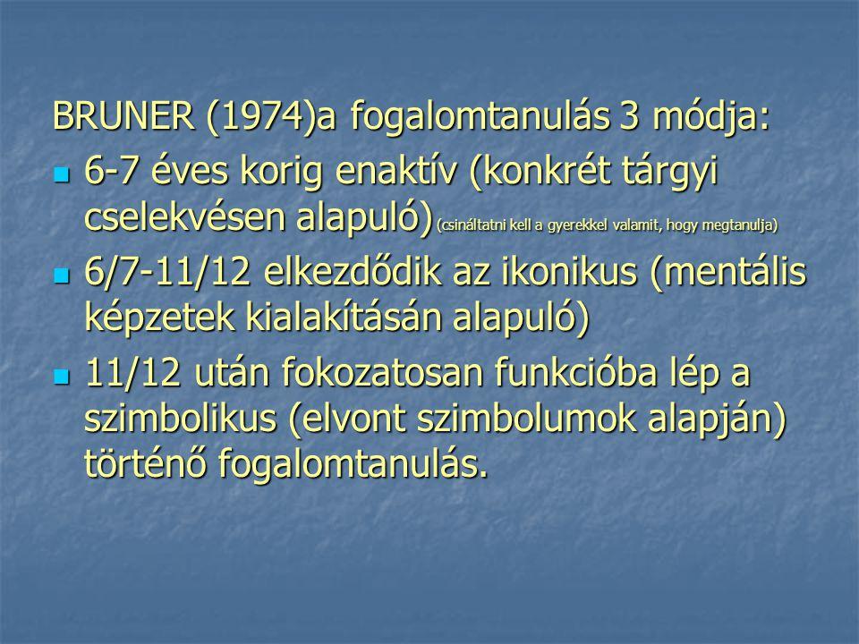 BRUNER (1974)a fogalomtanulás 3 módja: 6-7 éves korig enaktív (konkrét tárgyi cselekvésen alapuló) (csináltatni kell a gyerekkel valamit, hogy megtanu