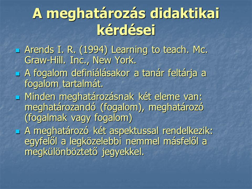 A meghatározás didaktikai kérdései Arends I. R. (1994) Learning to teach. Mc. Graw-Hill. Inc., New York. Arends I. R. (1994) Learning to teach. Mc. Gr