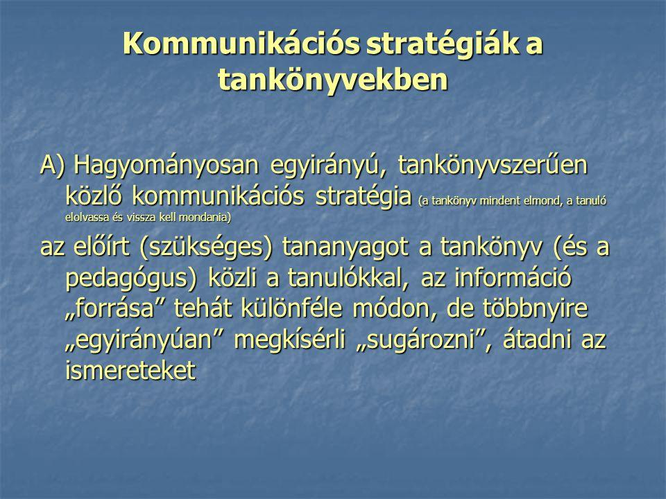 Kommunikációs stratégiák a tankönyvekben A) Hagyományosan egyirányú, tankönyvszerűen közlő kommunikációs stratégia (a tankönyv mindent elmond, a tanul