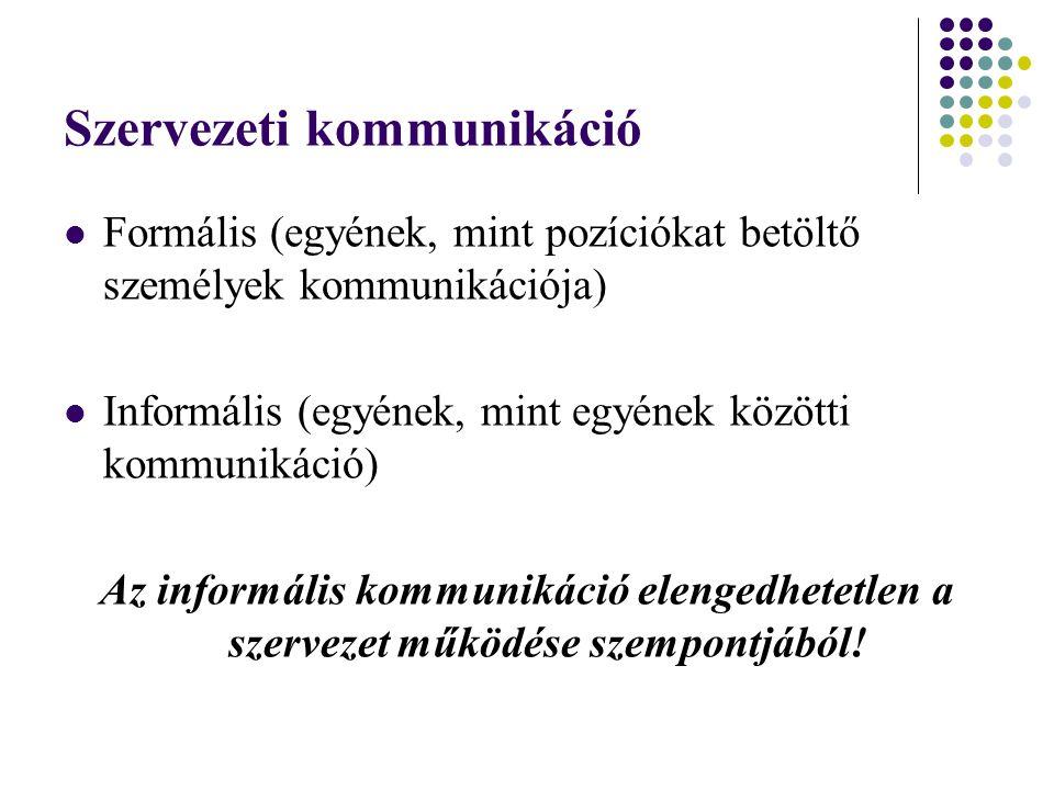 Szervezeti kommunikáció Formális (egyének, mint pozíciókat betöltő személyek kommunikációja) Informális (egyének, mint egyének közötti kommunikáció) A