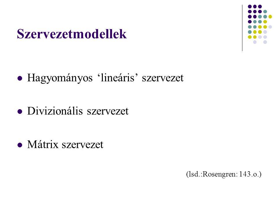 Szervezetmodellek Hagyományos 'lineáris' szervezet Divizionális szervezet Mátrix szervezet (lsd.:Rosengren: 143.o.)