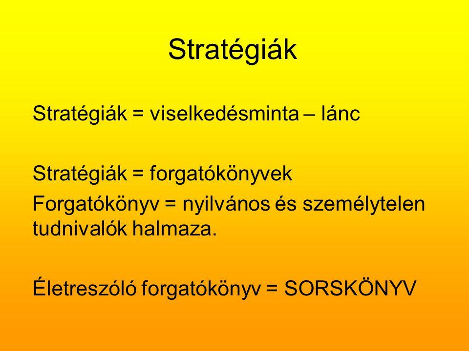 Stratégiák Stratégiák = viselkedésminta – lánc Stratégiák = forgatókönyvek Forgatókönyv = nyilvános és személytelen tudnivalók halmaza. Életreszóló fo
