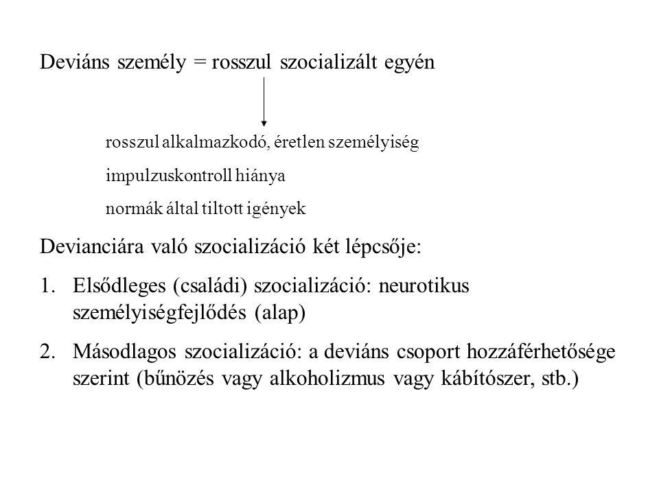 Deviáns személy = rosszul szocializált egyén rosszul alkalmazkodó, éretlen személyiség impulzuskontroll hiánya normák által tiltott igények Devianciára való szocializáció két lépcsője: 1.Elsődleges (családi) szocializáció: neurotikus személyiségfejlődés (alap) 2.Másodlagos szocializáció: a deviáns csoport hozzáférhetősége szerint (bűnözés vagy alkoholizmus vagy kábítószer, stb.)