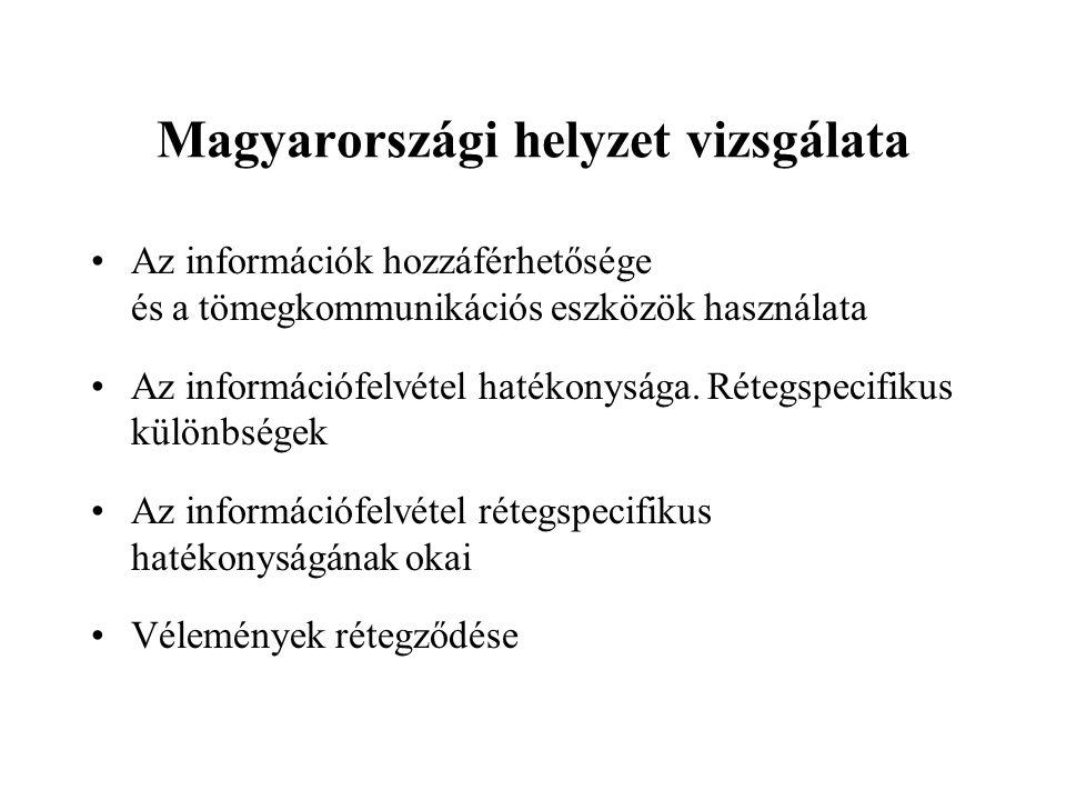 Magyarországi helyzet vizsgálata Az információk hozzáférhetősége és a tömegkommunikációs eszközök használata Az információfelvétel hatékonysága.