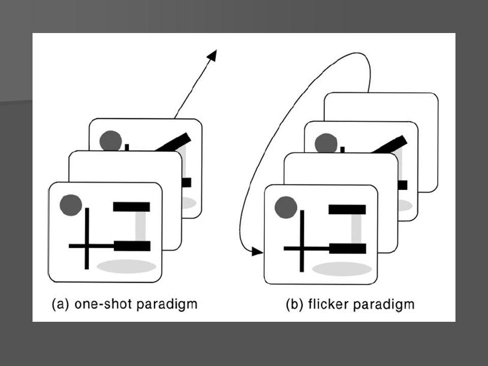 A display tartalma A display tartalma –egyszerű figurák –rajzok –fotók –filmek –real-life interakciók Mi változik.