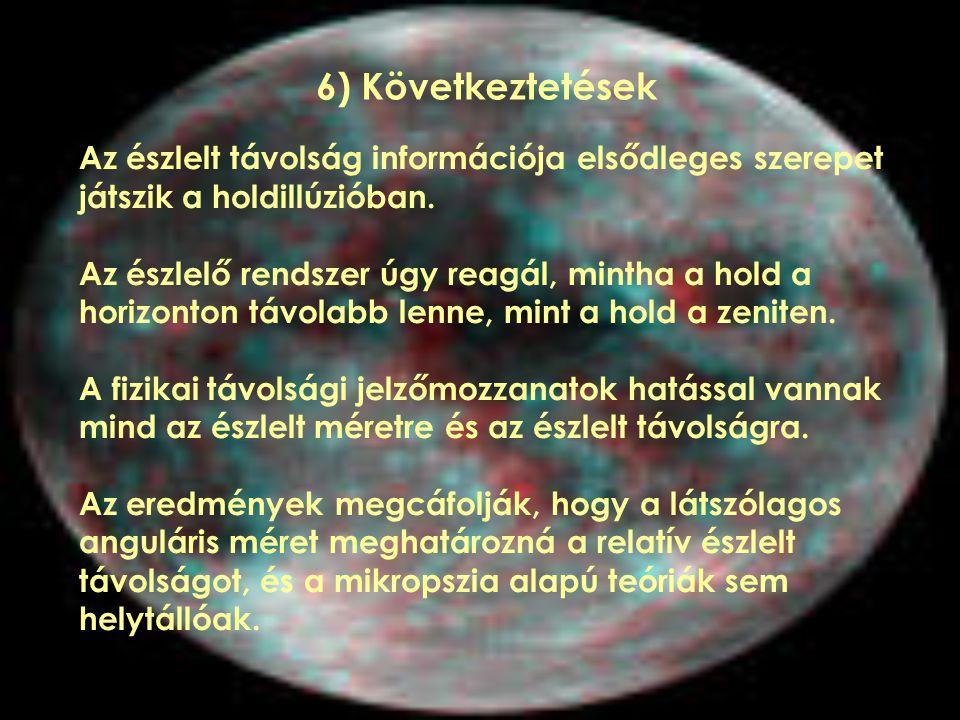 6) Következtetések Az észlelt távolság információja elsődleges szerepet játszik a holdillúzióban. Az észlelő rendszer úgy reagál, mintha a hold a hori