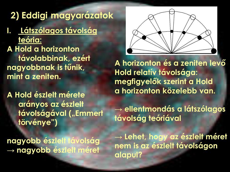 2) Eddigi magyarázatok I. Látszólagos távolság teória: A Hold a horizonton távolabbinak, ezért nagyobbnak is tűnik, mint a zeniten. A Hold észlelt mér