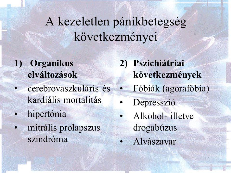 A kezeletlen pánikbetegség következményei 1) Organikus elváltozások cerebrovaszkuláris és kardiális mortalitás hipertónia mitrális prolapszus szindróma 2)Pszichiátriai következmények Fóbiák (agorafóbia) Depresszió Alkohol- illetve drogabúzus Alvászavar