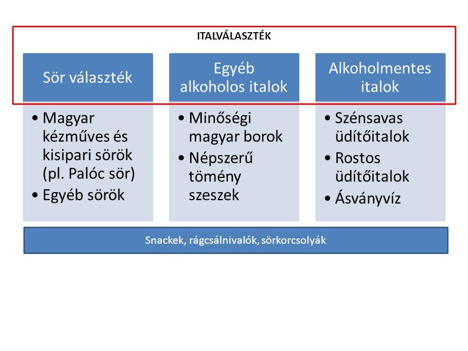 Sör választék Magyar kézműves és kisipari sörök (pl.
