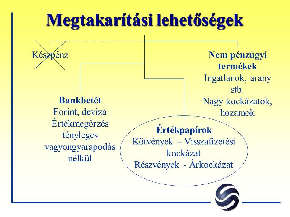 Értékpapír típusok I.