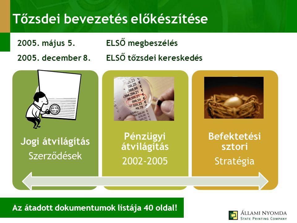 Tőzsdei bevezetés előkészítése 2005. május 5. ELSŐ megbeszélés 2005. december 8.ELSŐ tőzsdei kereskedés Az átadott dokumentumok listája 40 oldal! Jogi
