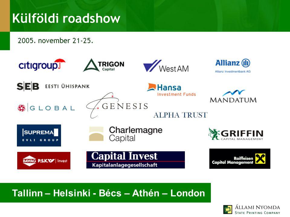 Külföldi roadshow 2005. november 21-25. Tallinn – Helsinki - Bécs – Athén – London