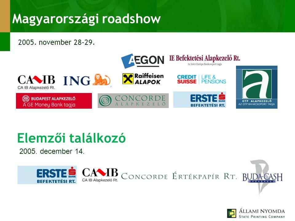 Magyarországi roadshow Elemzői találkozó 2005. december 14. 2005. november 28-29.