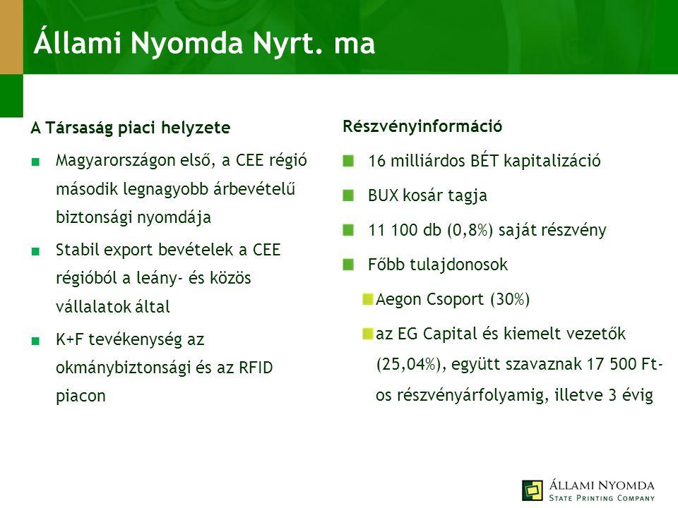 Állami Nyomda Nyrt. ma A Társaság piaci helyzete ■ Magyarországon első, a CEE régió második legnagyobb árbevételű biztonsági nyomdája ■ Stabil export