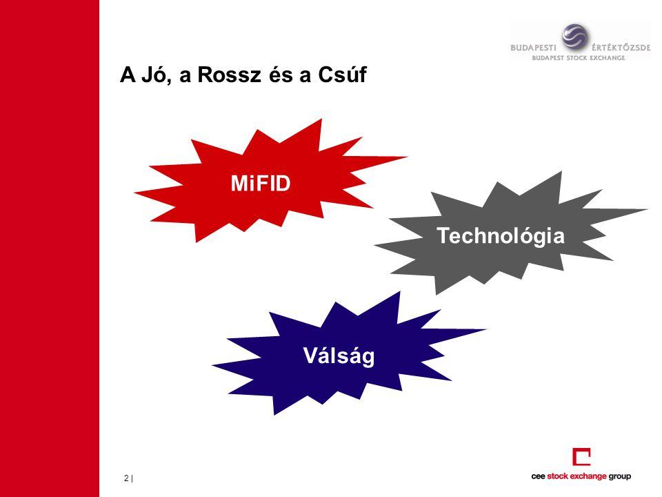 A Jó, a Rossz és a Csúf MiFID Válság Technológia 2 |