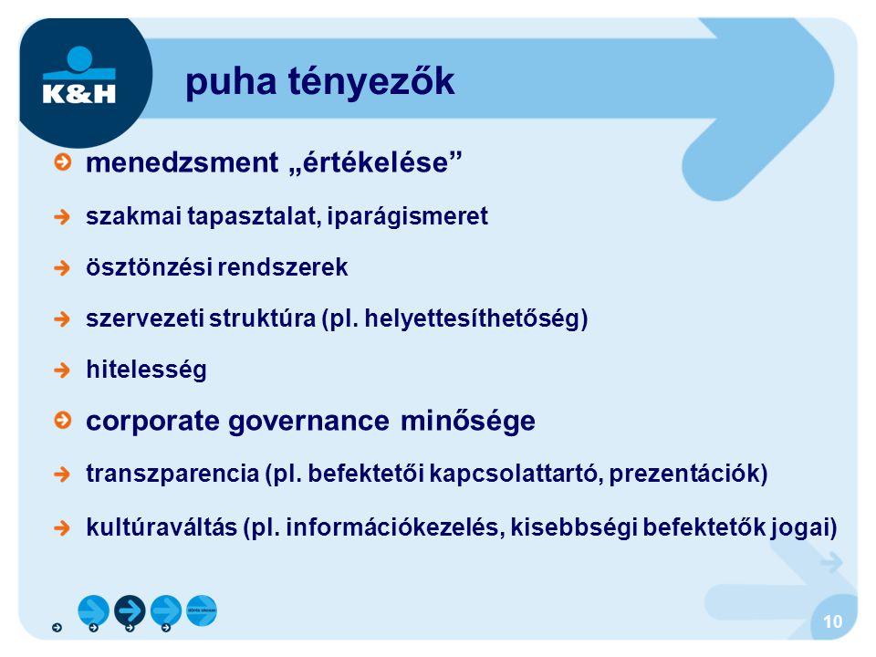 """menedzsment """"értékelése"""" szakmai tapasztalat, iparágismeret ösztönzési rendszerek szervezeti struktúra (pl. helyettesíthetőség) hitelesség corporate g"""