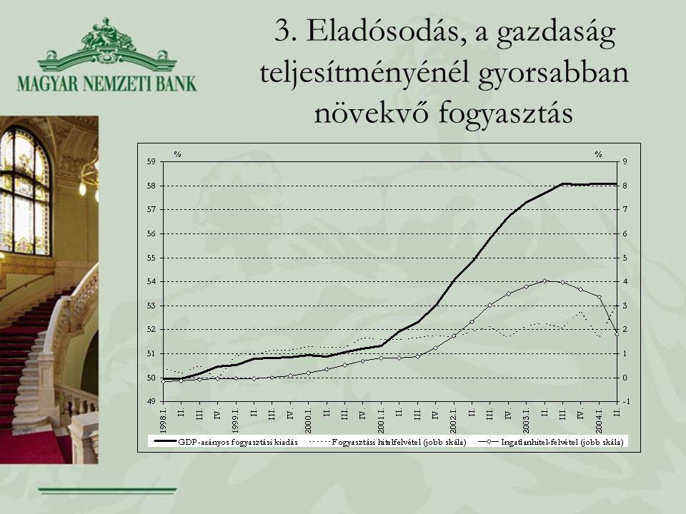 3. Eladósodás, a gazdaság teljesítményénél gyorsabban növekvő fogyasztás