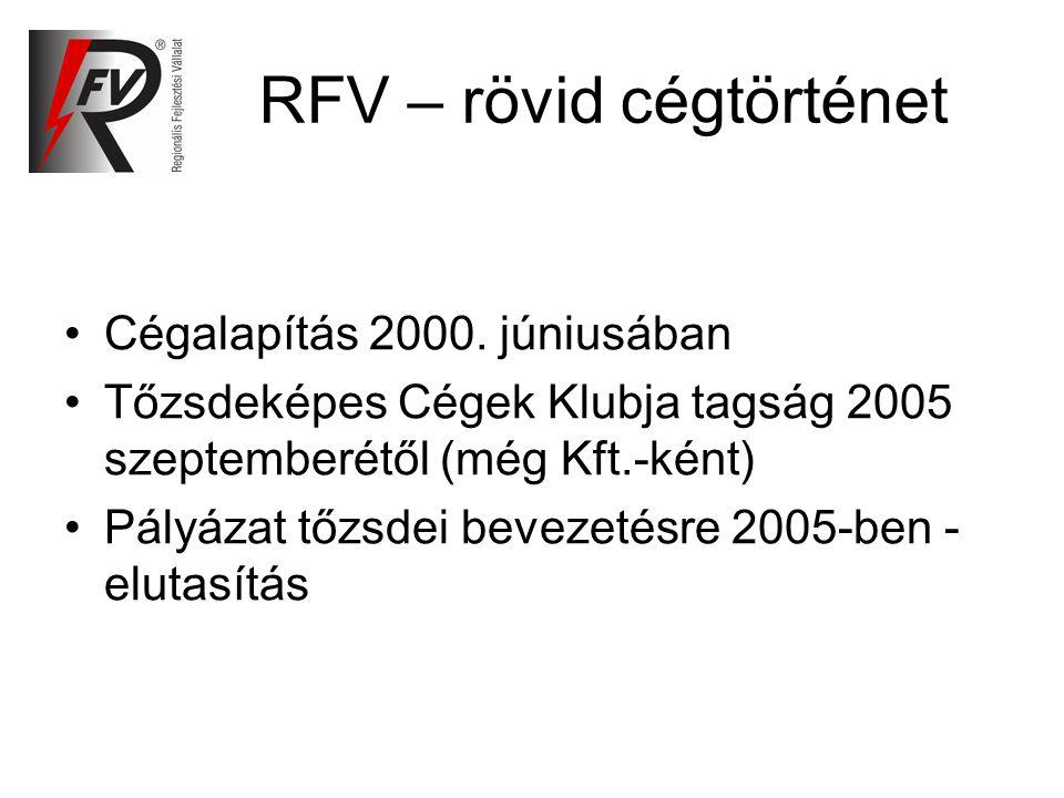 RFV – rövid cégtörténet Cégalapítás 2000.