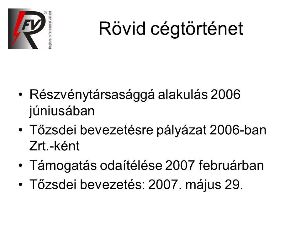 Rövid cégtörténet Részvénytársasággá alakulás 2006 júniusában Tőzsdei bevezetésre pályázat 2006-ban Zrt.-ként Támogatás odaítélése 2007 februárban Tőzsdei bevezetés: 2007.