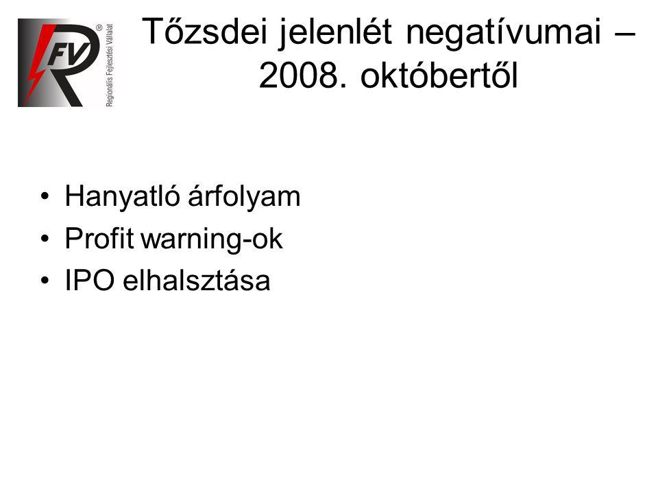 Tőzsdei jelenlét negatívumai – 2008. októbertől Hanyatló árfolyam Profit warning-ok IPO elhalsztása
