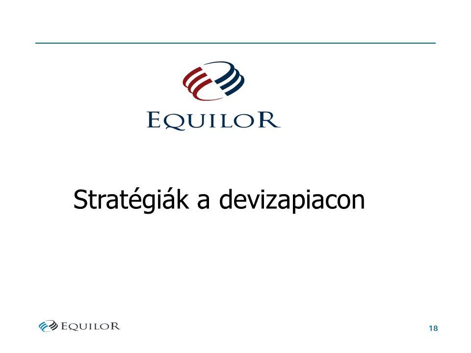 18 Stratégiák a devizapiacon