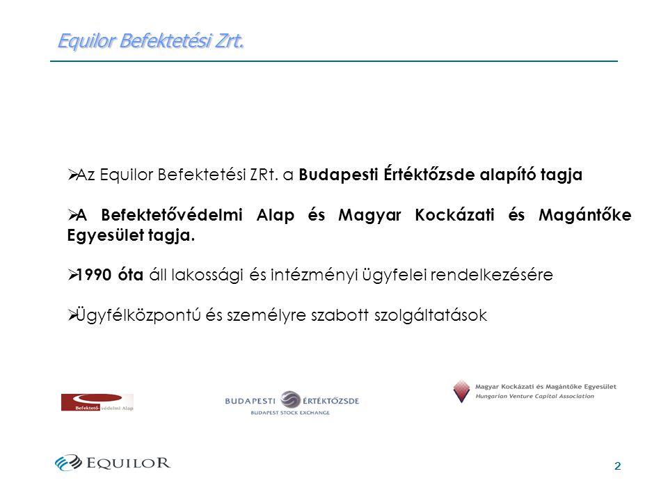 2  Az Equilor Befektetési ZRt.