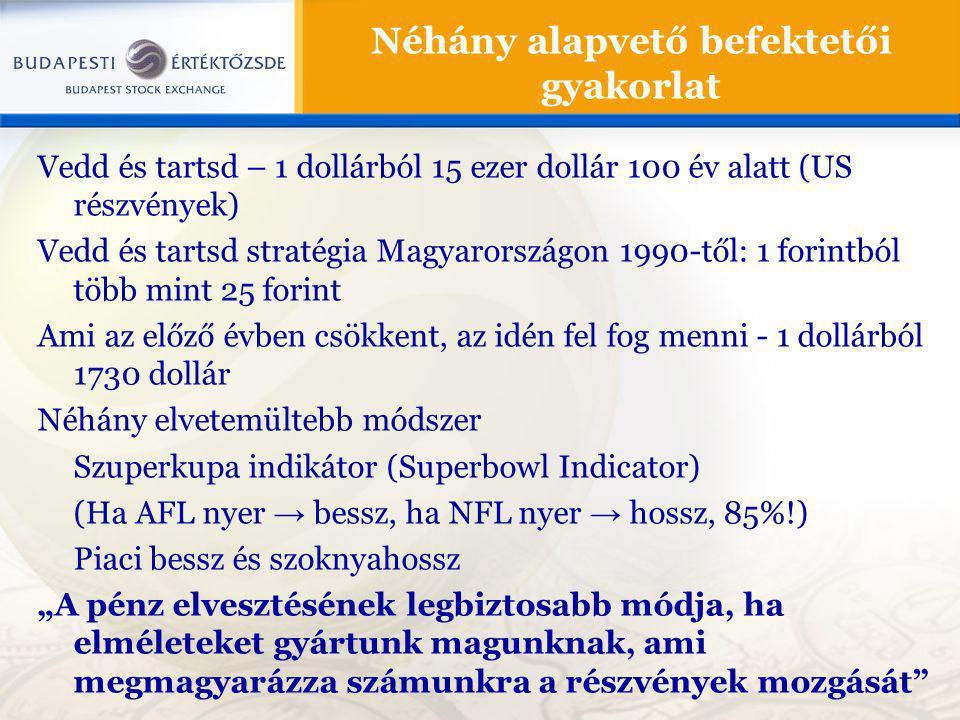 """Vedd és tartsd – 1 dollárból 15 ezer dollár 100 év alatt (US részvények) Vedd és tartsd stratégia Magyarországon 1990-től: 1 forintból több mint 25 forint Ami az előző évben csökkent, az idén fel fog menni - 1 dollárból 1730 dollár Néhány elvetemültebb módszer Szuperkupa indikátor (Superbowl Indicator) (Ha AFL nyer → bessz, ha NFL nyer → hossz, 85%!) Piaci bessz és szoknyahossz """"A pénz elvesztésének legbiztosabb módja, ha elméleteket gyártunk magunknak, ami megmagyarázza számunkra a részvények mozgását Néhány alapvető befektetői gyakorlat"""
